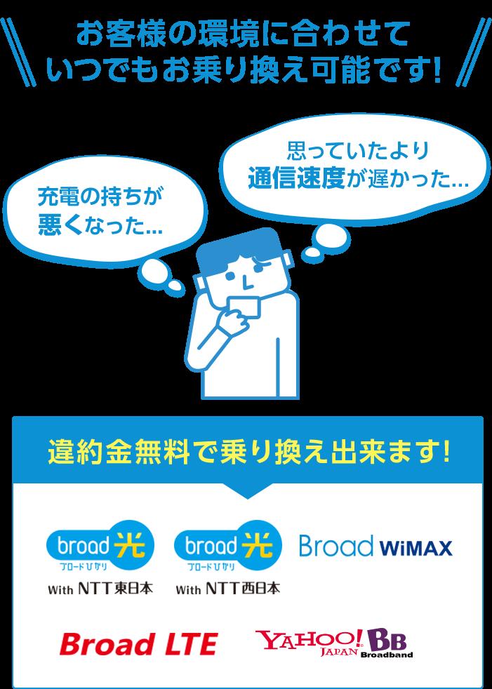 は と リンク ライフ 東京の引越を安い料金でLife Link(ライフリンク)は提供致します